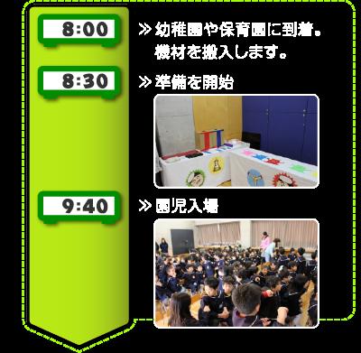 8:00:幼稚園や保育園に到着。機材を搬入します。8:30:準備を開始 9:45:園児入場