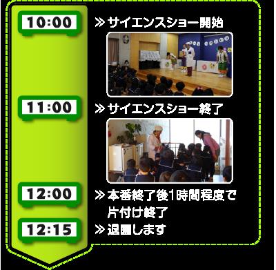10:00:サイエンスショー開始 11:00サイエンスショー終了 12:00 本版終了後1時間程度で片付け終了 12:15:退園します